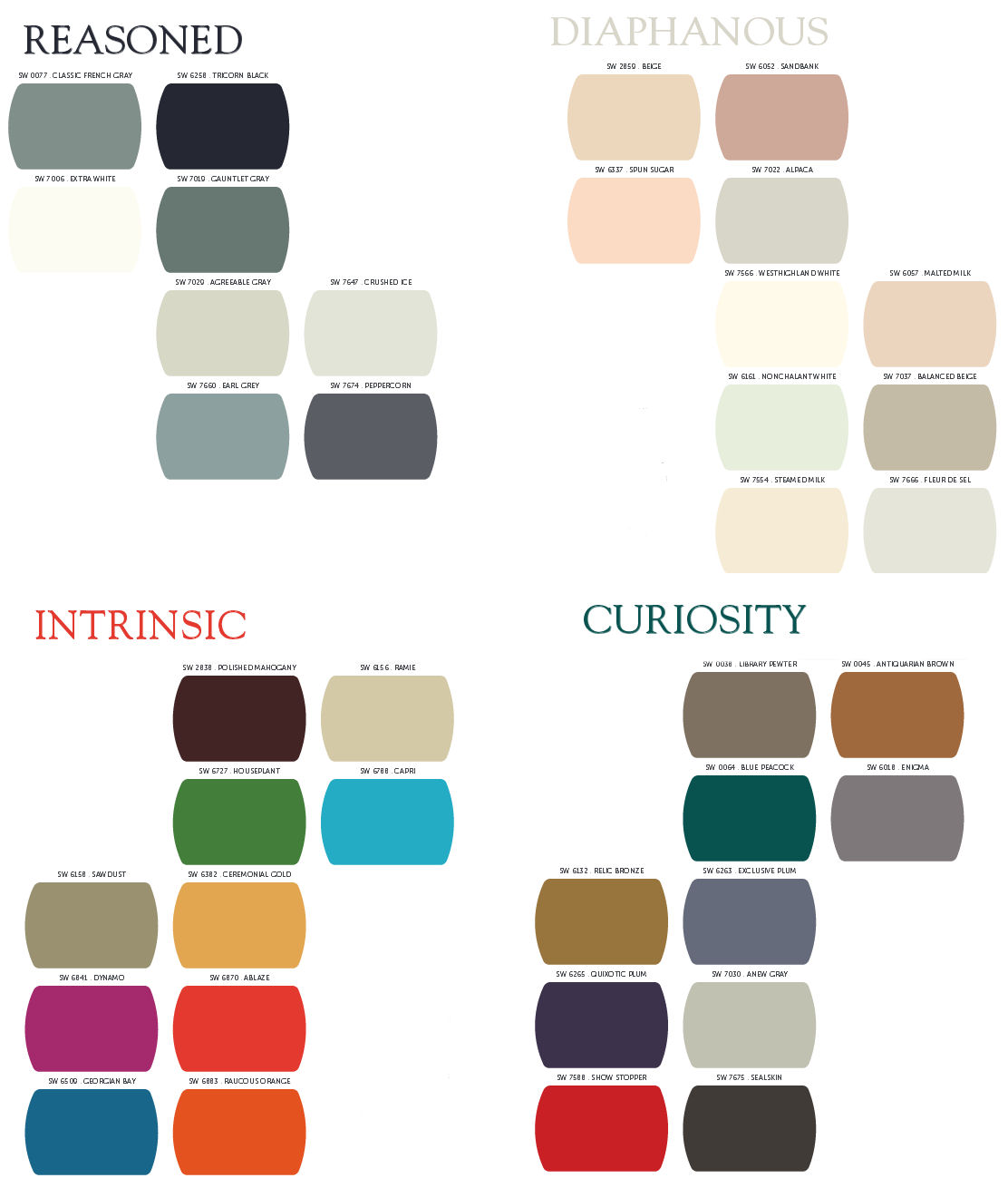 here are the full color trends for 2014 by sherwin williams